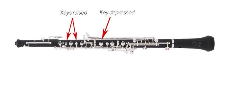Oboe diagram